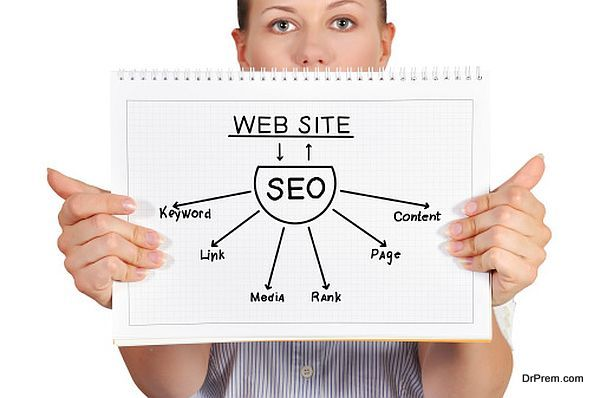 Simple ways to effectively help search engine optimization of your website